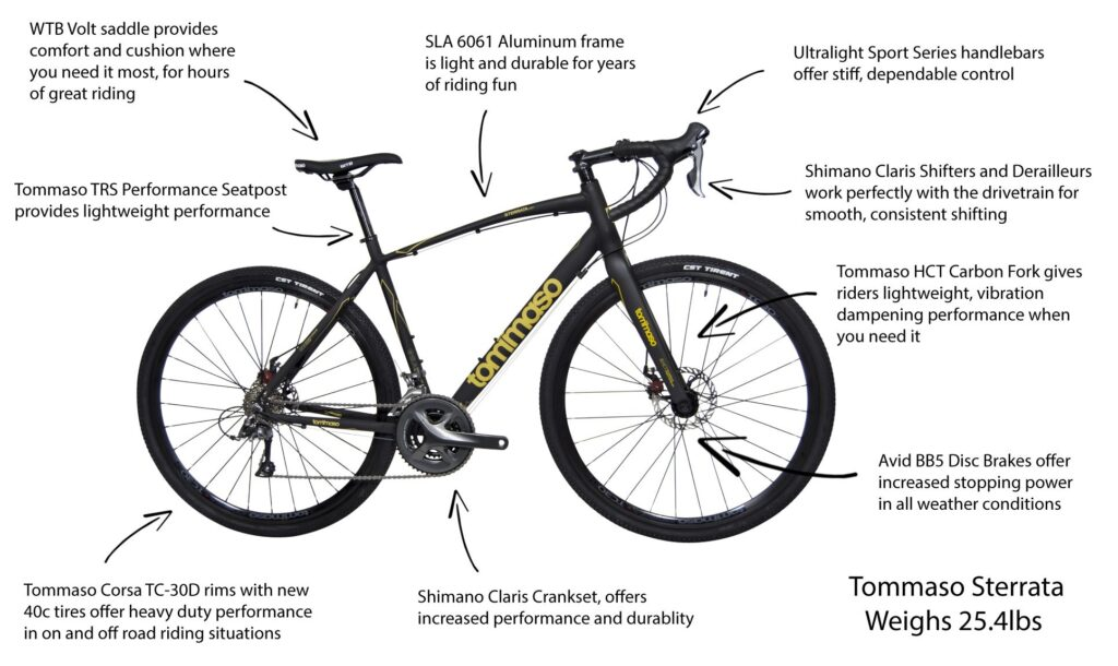 Best Travel Bike Under 1000